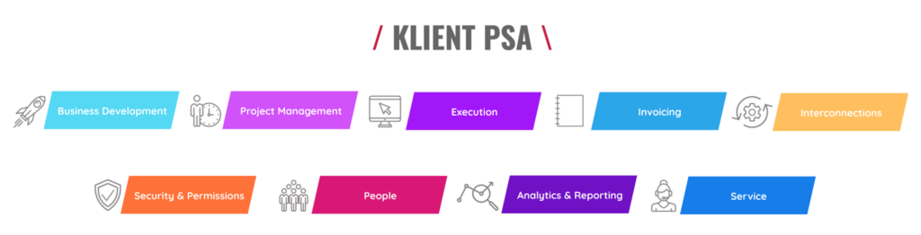 Klient PSA 9 Modules - • Business Development • Project Management • Execution • Invoicing • Interconnections • Security and Permissions • People • Analytics and Reporting • Service
